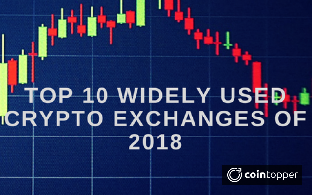 Top 10 Widely Used Crypto Exchanges Of The World, As Of 2018